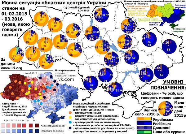 Розроблена громадським активістом мовна мапа показала зросійщення України   - фото 1